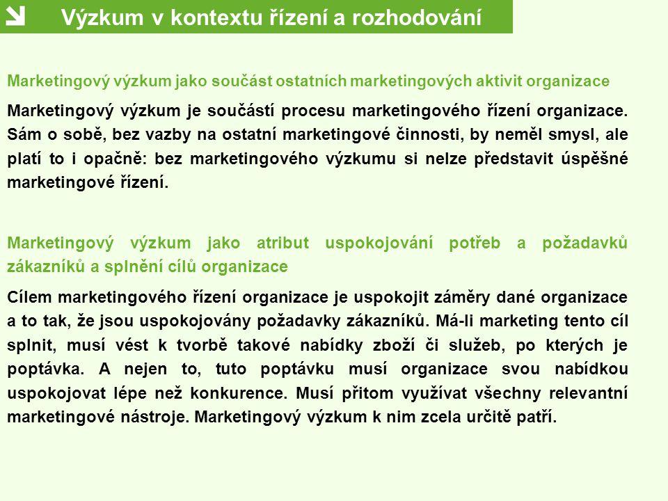 Výzkum v kontextu řízení a rozhodování Marketingový výzkum jako součást ostatních marketingových aktivit organizace Marketingový výzkum je součástí procesu marketingového řízení organizace.