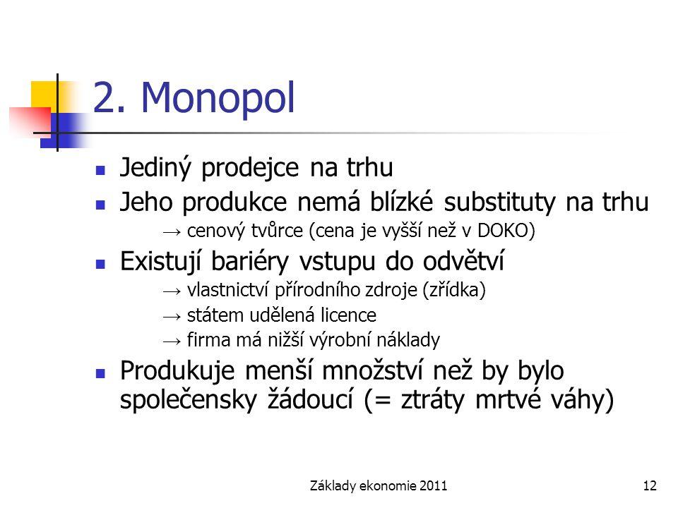 Základy ekonomie 201112 2. Monopol Jediný prodejce na trhu Jeho produkce nemá blízké substituty na trhu → cenový tvůrce (cena je vyšší než v DOKO) Exi