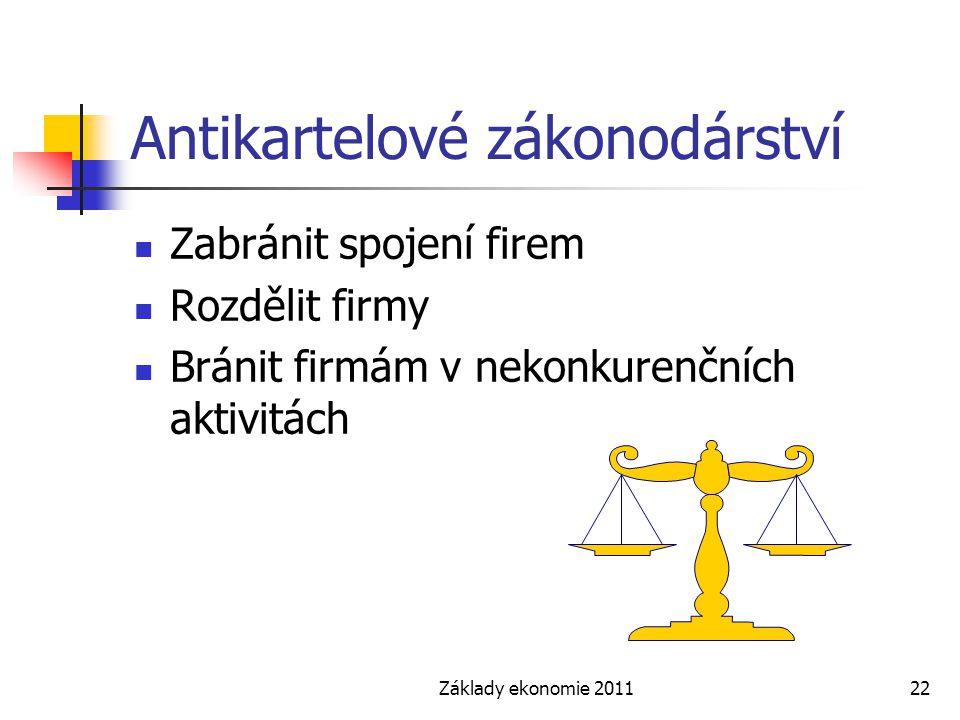 Základy ekonomie 201122 Antikartelové zákonodárství Zabránit spojení firem Rozdělit firmy Bránit firmám v nekonkurenčních aktivitách
