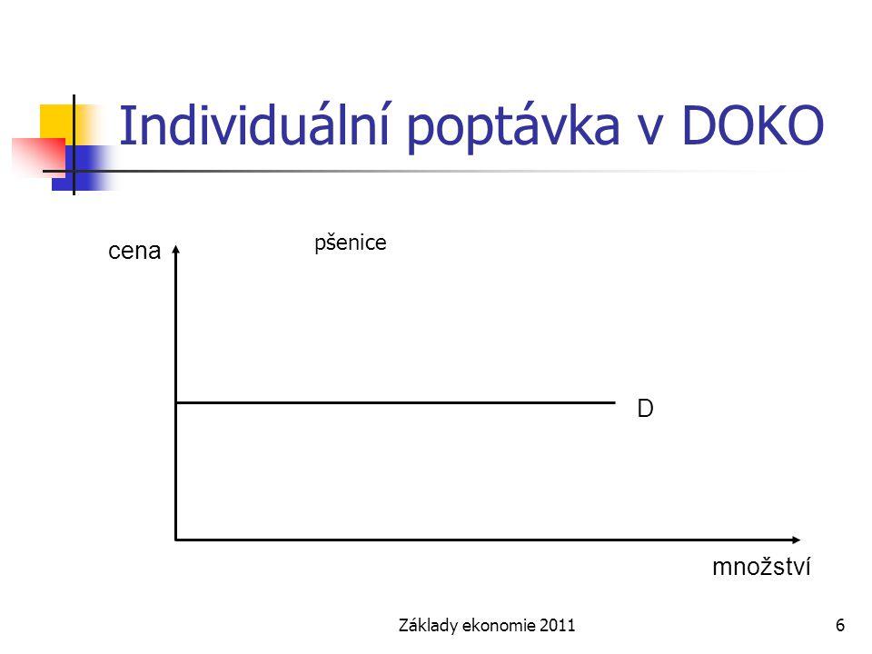 Základy ekonomie 20116 Individuální poptávka v DOKO cena množství D pšenice