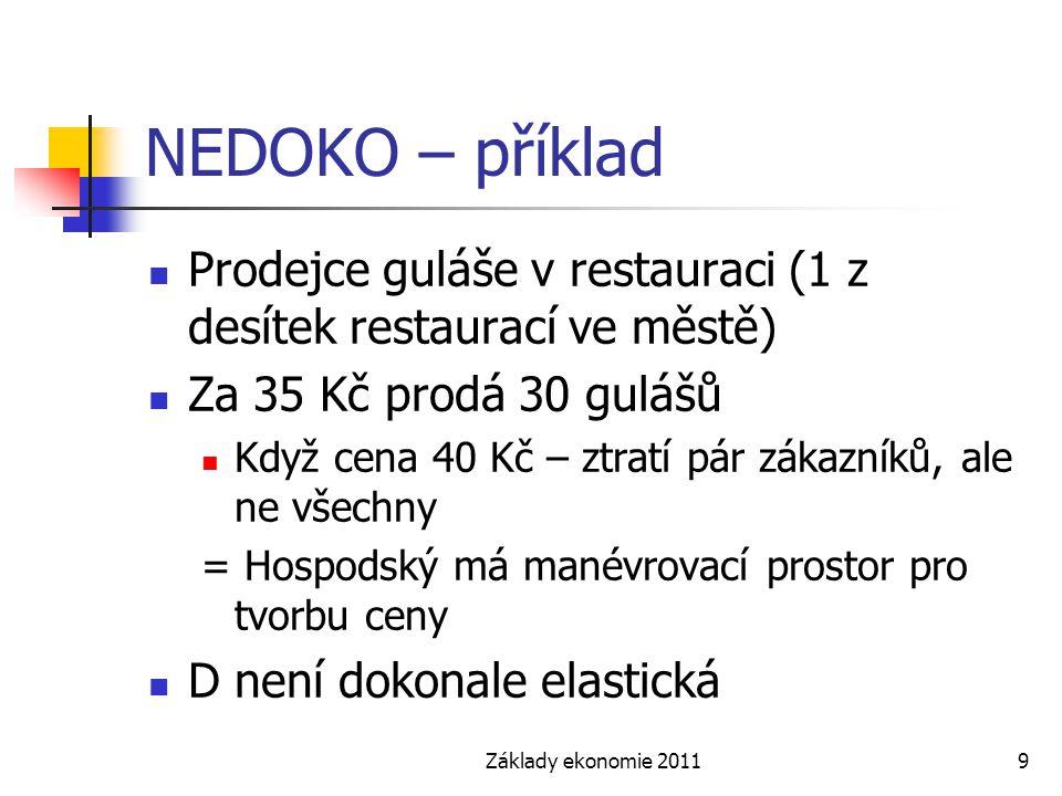 Základy ekonomie 20119 NEDOKO – příklad Prodejce guláše v restauraci (1 z desítek restaurací ve městě) Za 35 Kč prodá 30 gulášů Když cena 40 Kč – ztra