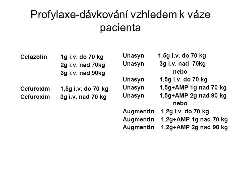 Profylaxe-dávkování vzhledem k váze pacienta Cefazolin 1g i.v. do 70 kg 2g i.v. nad 70kg 3g i.v. nad 90kg Cefuroxim 1,5g i.v. do 70 kg Cefuroxim 3g i.