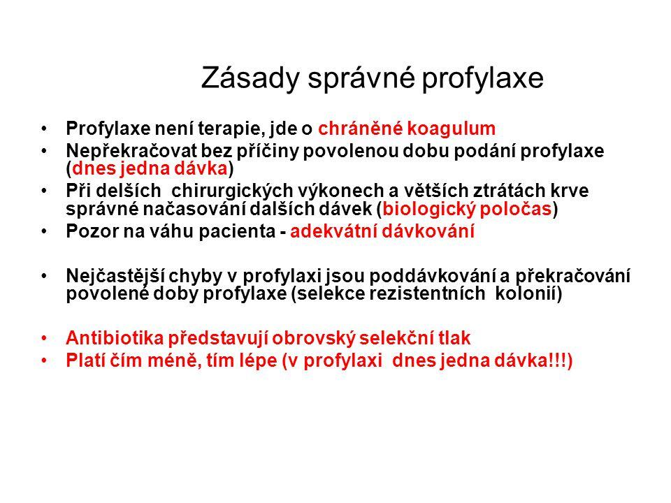 Zásady správné profylaxe Profylaxe není terapie, jde o chráněné koagulum Nepřekračovat bez příčiny povolenou dobu podání profylaxe (dnes jedna dávka)
