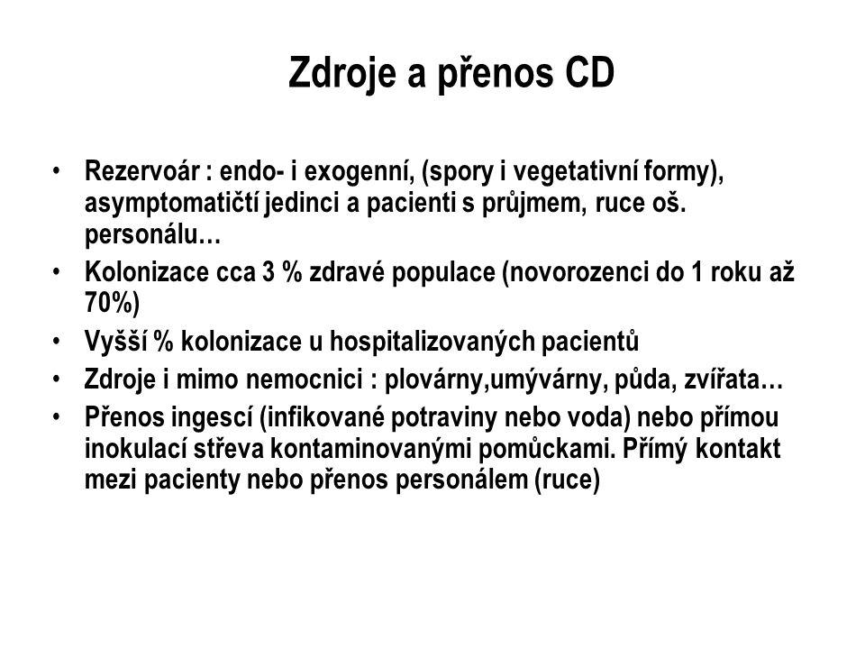 Zdroje a přenos CD Rezervoár : endo- i exogenní, (spory i vegetativní formy), asymptomatičtí jedinci a pacienti s průjmem, ruce oš. personálu… Koloniz