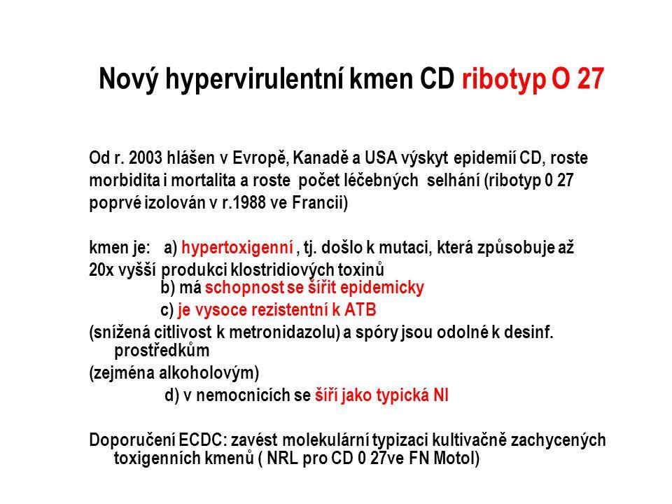 Nový hypervirulentní kmen CD ribotyp O 27 Od r. 2003 hlášen v Evropě, Kanadě a USA výskyt epidemií CD, roste morbidita i mortalita a roste počet léčeb