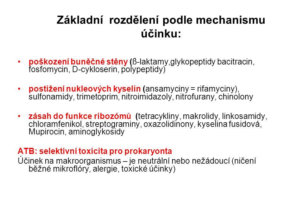 Základní rozdělení podle mechanismu účinku: poškození buněčné stěny ( ß -laktamy,glykopeptidy bacitracin, fosfomycin, D-cykloserin, polypeptidy) posti
