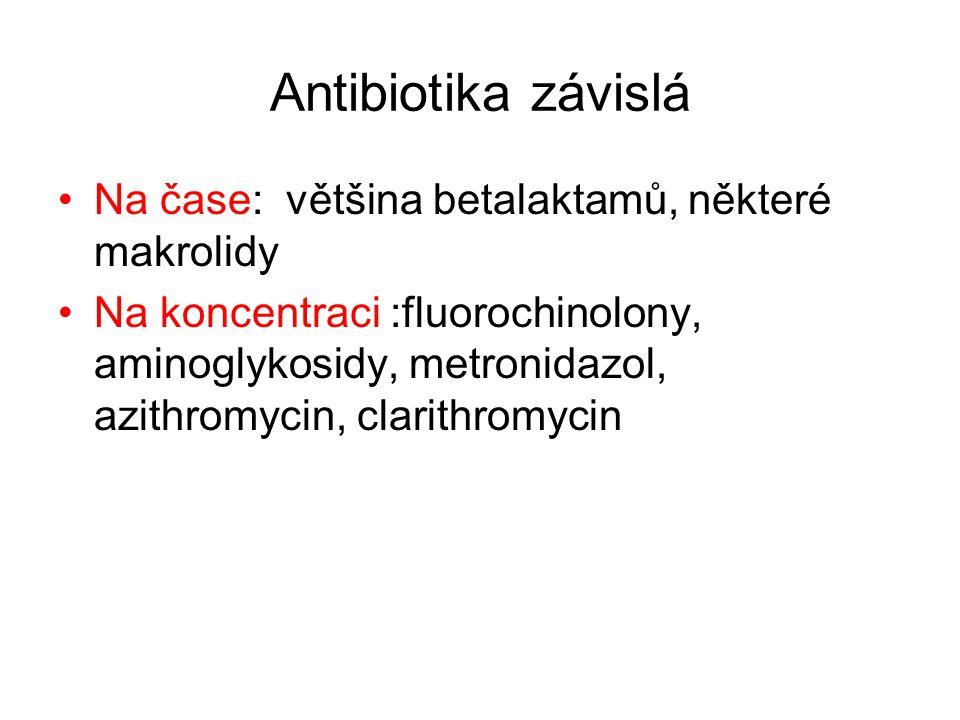 Antibiotika závislá Na čase: většina betalaktamů, některé makrolidy Na koncentraci :fluorochinolony, aminoglykosidy, metronidazol, azithromycin, clari