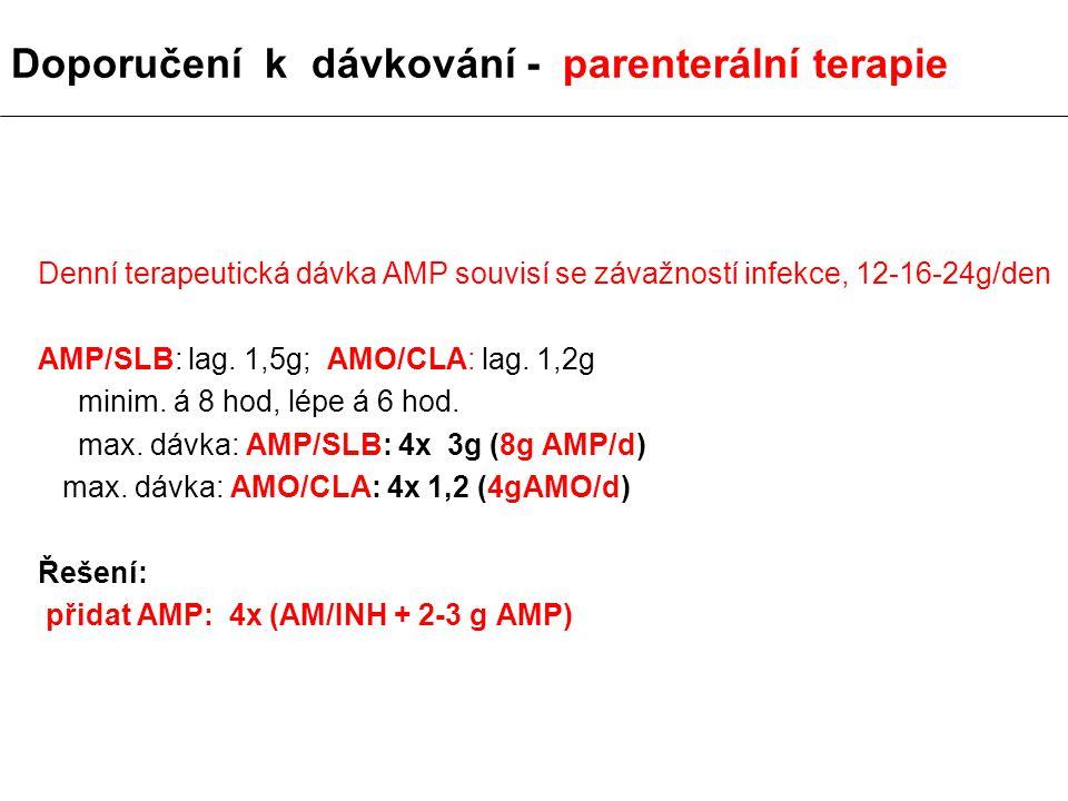 Doporučení k dávkování - parenterální terapie Denní terapeutická dávka AMP souvisí se závažností infekce, 12-16-24g/den AMP/SLB: lag. 1,5g; AMO/CLA: l
