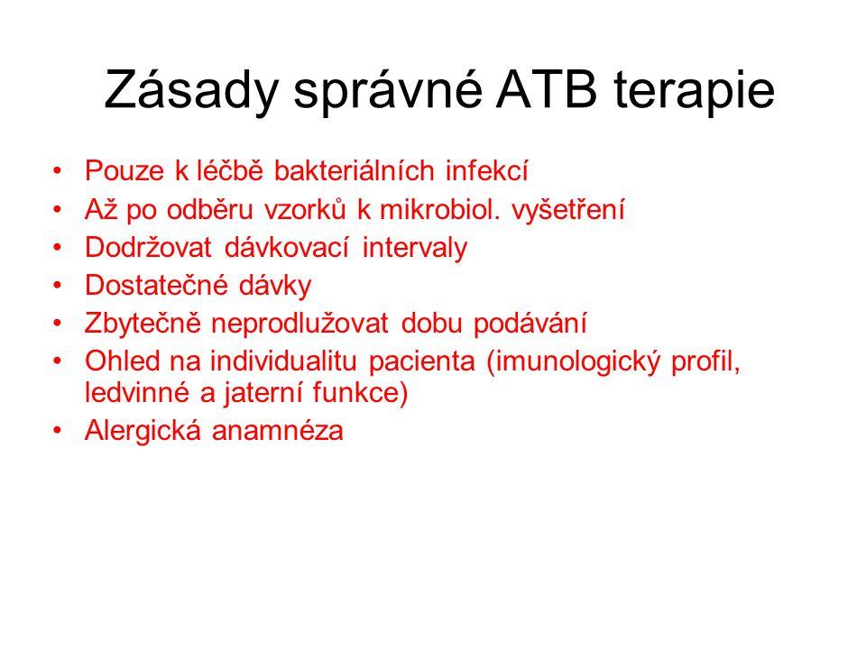 Zásady správné ATB terapie Pouze k léčbě bakteriálních infekcí Až po odběru vzorků k mikrobiol. vyšetření Dodržovat dávkovací intervaly Dostatečné dáv