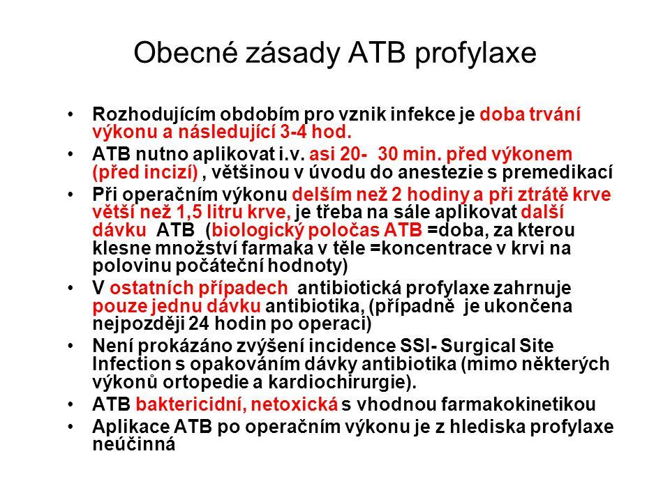 Použité zkratky AAD – antibiotic-associated diarrhea AAC - postantibiotická kolitida… CD – Clostridiun difficile CDAD - Clostridiun difficile antibiotic associated diarrhoea PMC – pseudomebranósní enterokolitida