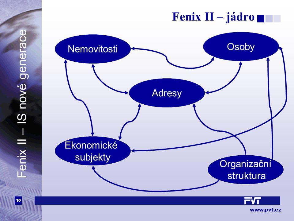 10 www.pvt.cz Fenix II – jádro Osoby Adresy Ekonomické subjekty Nemovitosti Organizační struktura Fenix II – IS nové generace