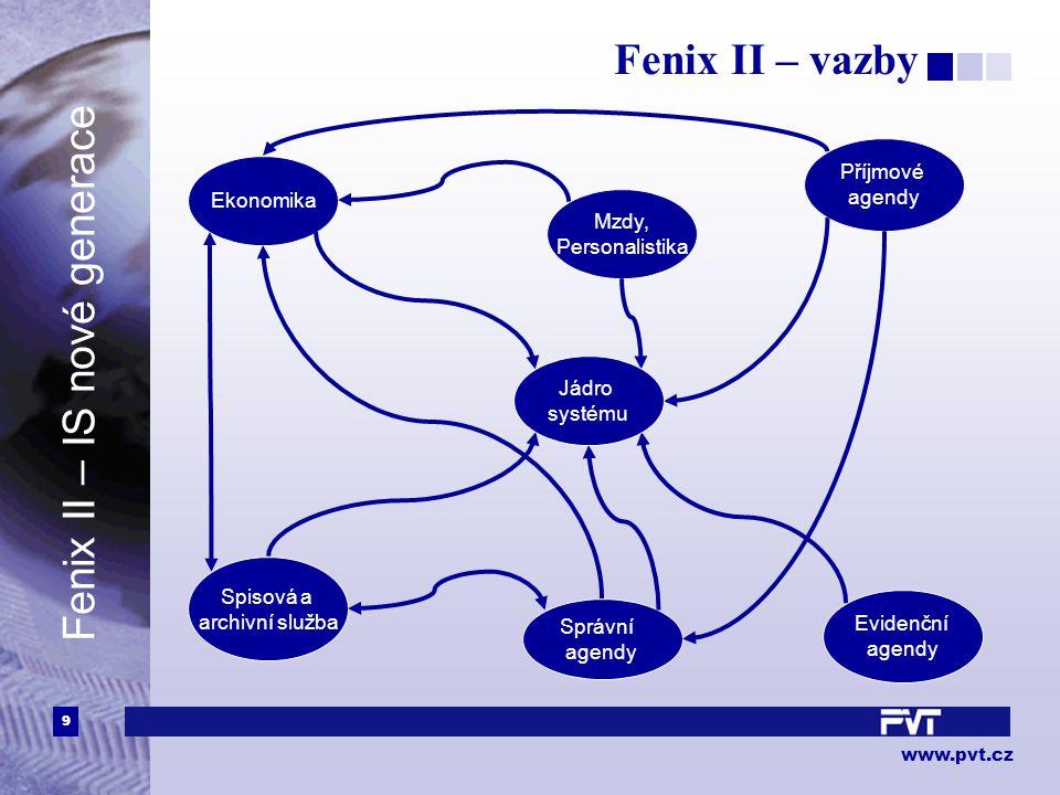 9 www.pvt.cz Fenix II – vazby Mzdy, Personalistika Správní agendy Ekonomika Spisová a archivní služba Příjmové agendy Evidenční agendy Jádro systému F