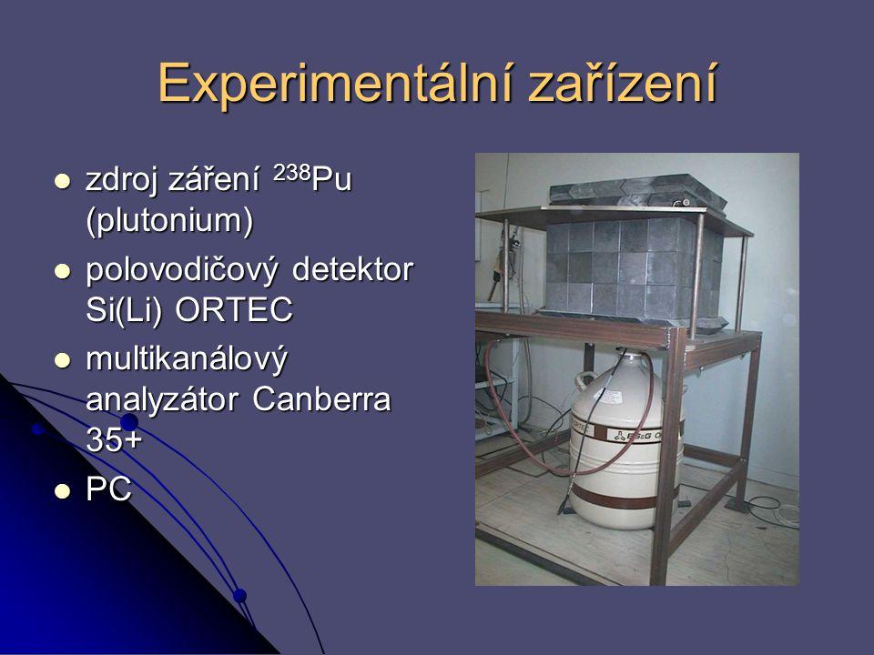 Experimentální zařízení zdroj záření 238 Pu (plutonium) zdroj záření 238 Pu (plutonium) polovodičový detektor Si(Li) ORTEC polovodičový detektor Si(Li