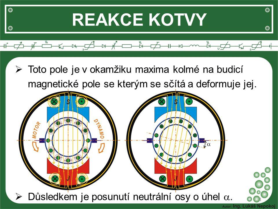 REAKCE KOTVY 4  Toto pole je v okamžiku maxima kolmé na budicí magnetické pole se kterým se sčítá a deformuje jej.  Důsledkem je posunutí neutrální