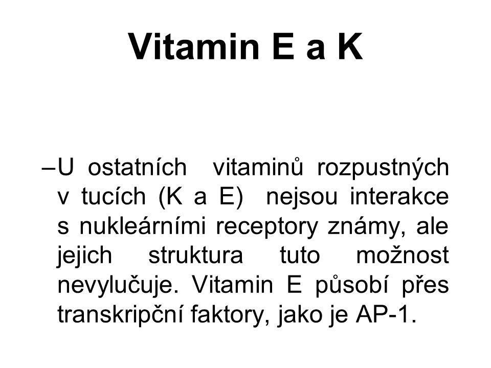 Vitamin E a K –U ostatních vitaminů rozpustných v tucích (K a E) nejsou interakce s nukleárními receptory známy, ale jejich struktura tuto možnost nevylučuje.