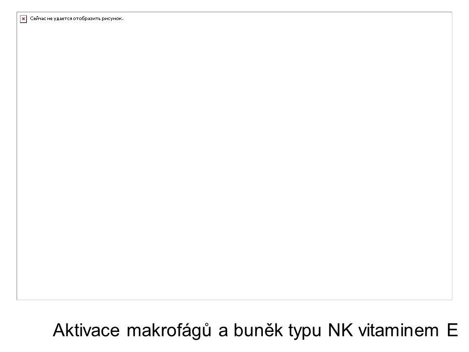Aktivace makrofágů a buněk typu NK vitaminem E