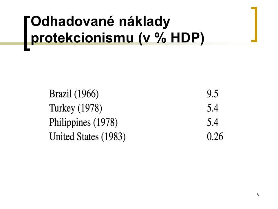 7 Přínosy z odstranění obchodních barier (% HDP)