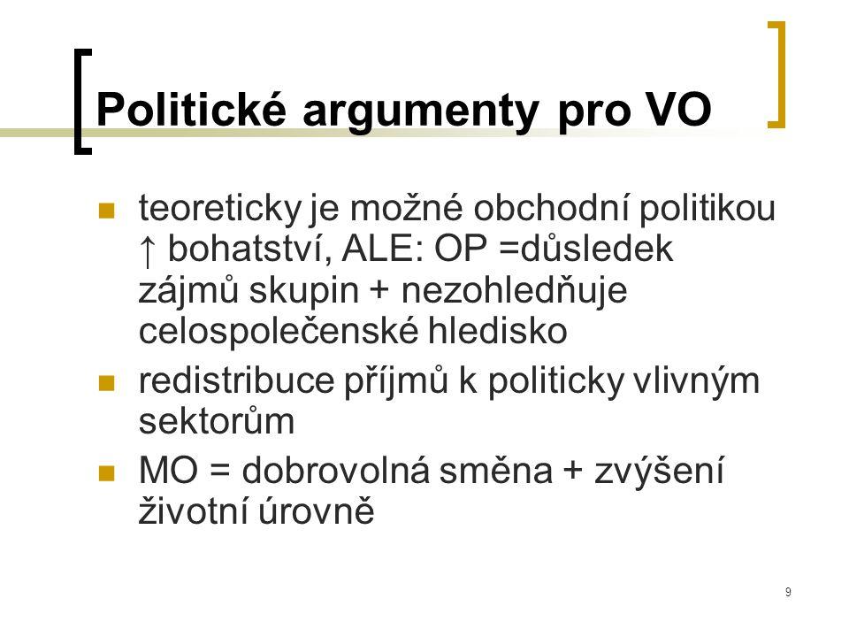 10 Politické argumenty proti VO 1.