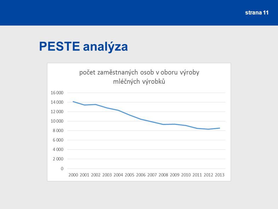 PESTE analýza strana 11