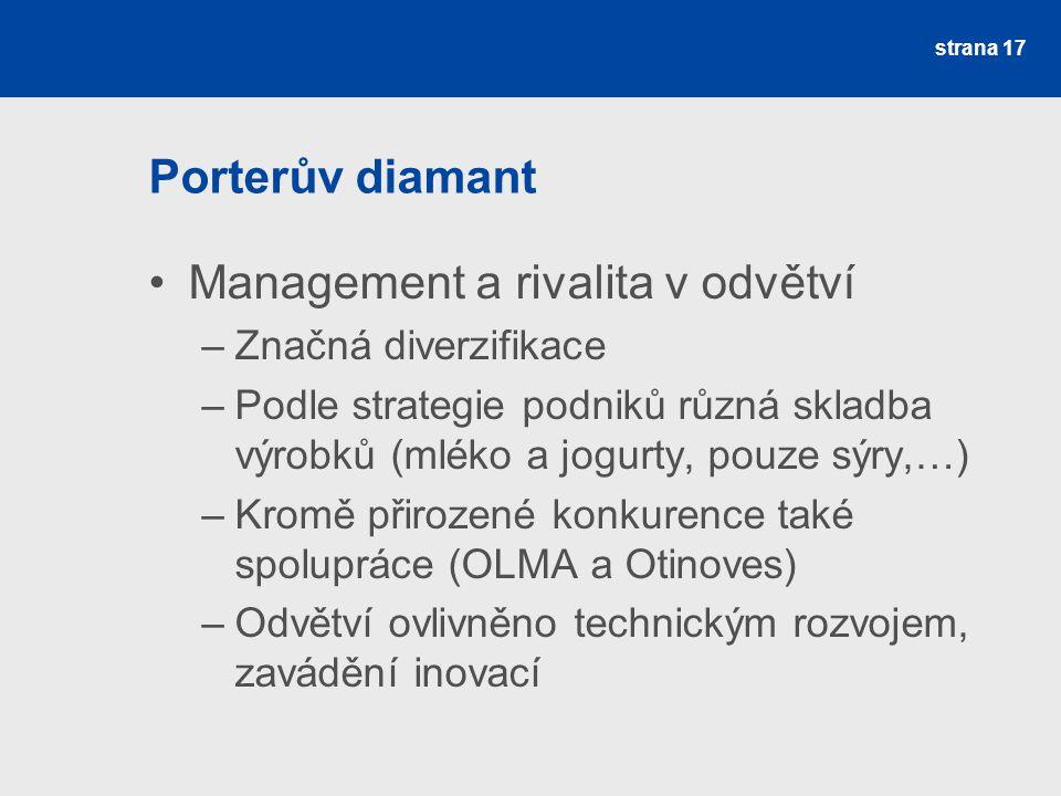 Porterův diamant Management a rivalita v odvětví –Značná diverzifikace –Podle strategie podniků různá skladba výrobků (mléko a jogurty, pouze sýry,…)