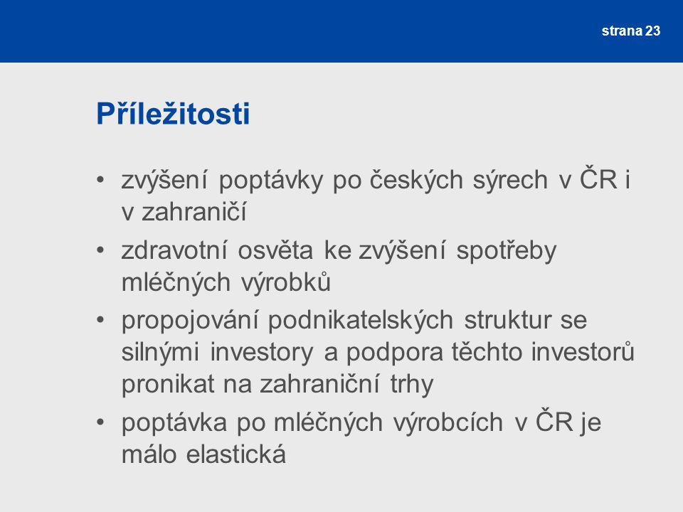 Příležitosti zvýšení poptávky po českých sýrech v ČR i v zahraničí zdravotní osvěta ke zvýšení spotřeby mléčných výrobků propojování podnikatelských s