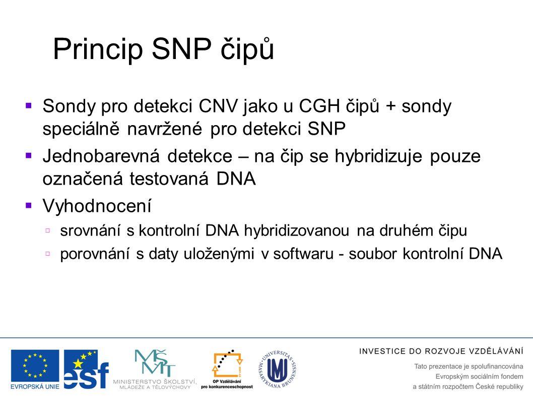 Princip SNP čipů  Sondy pro detekci CNV jako u CGH čipů + sondy speciálně navržené pro detekci SNP  Jednobarevná detekce – na čip se hybridizuje pou