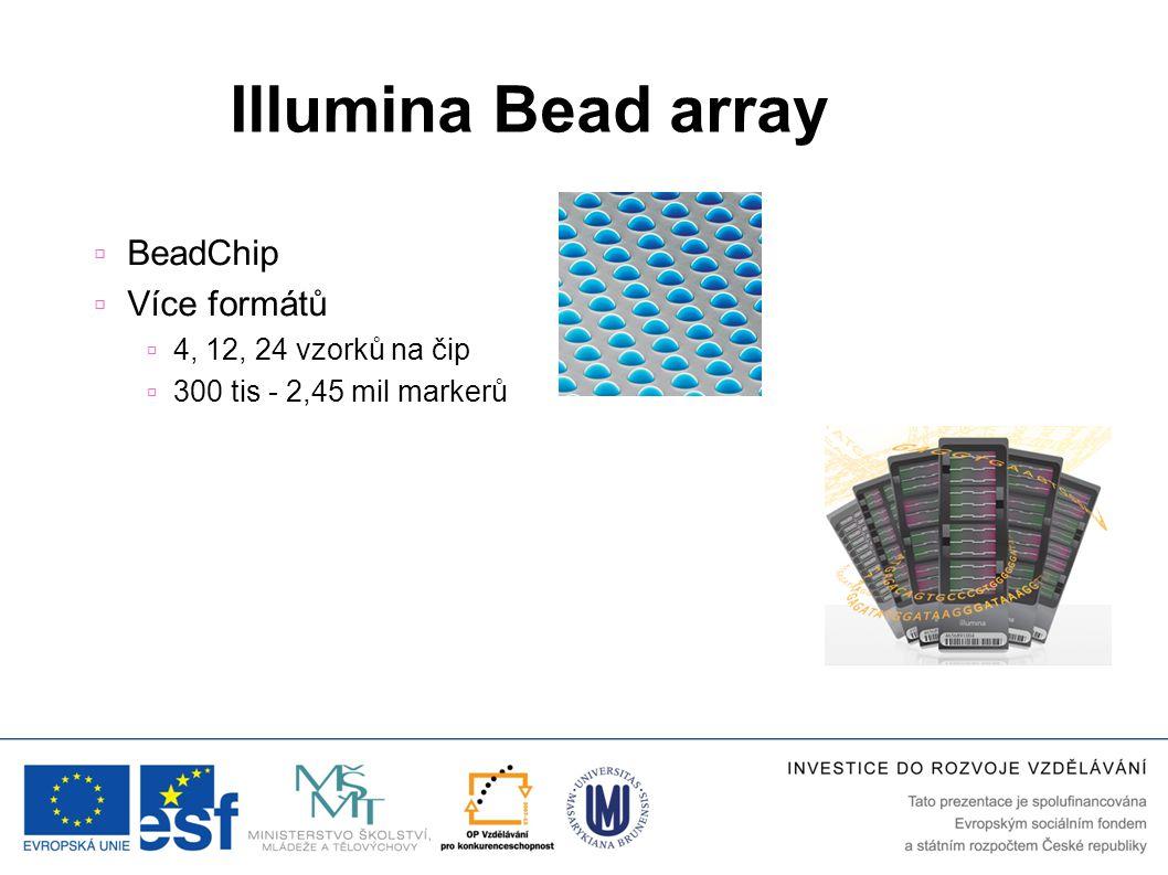 Illumina Bead array  BeadChip  Více formátů  4, 12, 24 vzorků na čip  300 tis - 2,45 mil markerů