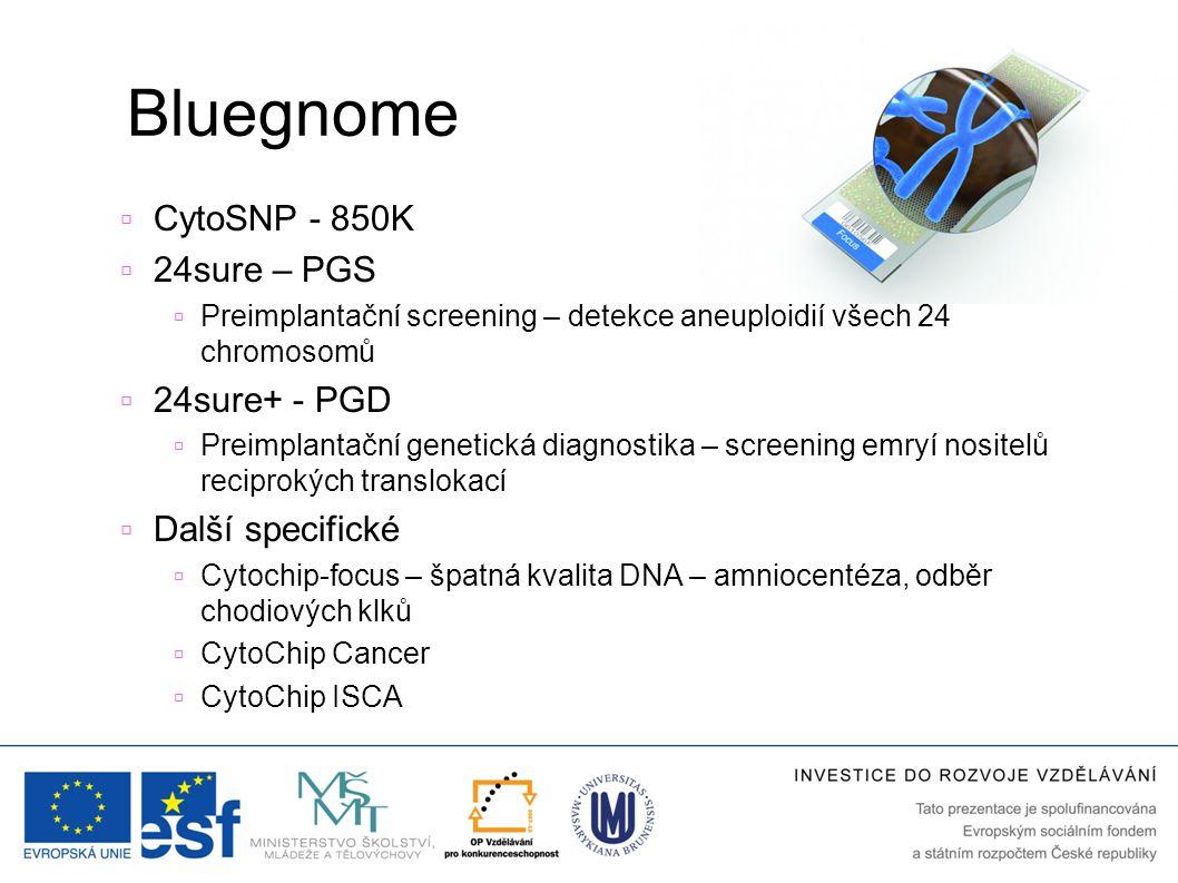 Bluegnome  CytoSNP - 850K  24sure – PGS  Preimplantační screening – detekce aneuploidií všech 24 chromosomů  24sure+ - PGD  Preimplantační geneti