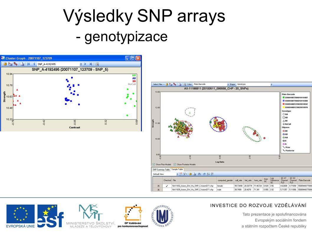 Výsledky SNP arrays - genotypizace SNP Array →
