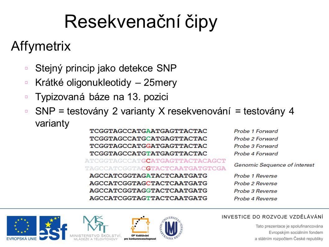 Resekvenační čipy Affymetrix  Stejný princip jako detekce SNP  Krátké oligonukleotidy – 25mery  Typizovaná báze na 13. pozici  SNP = testovány 2 v