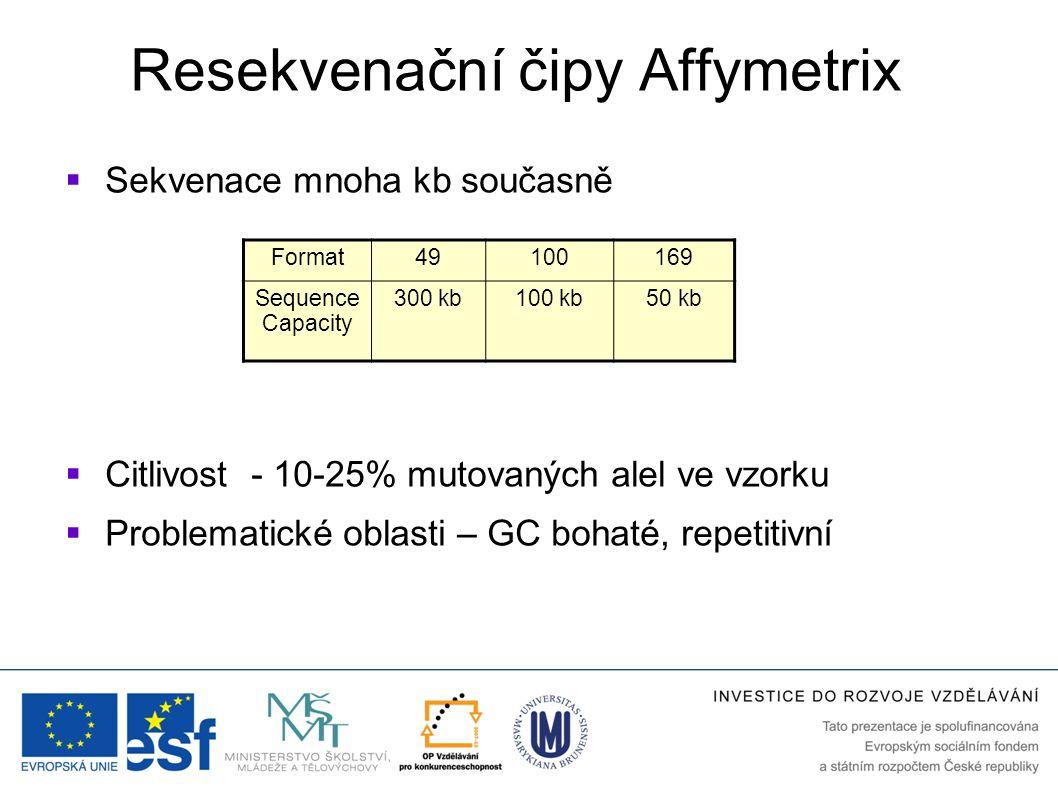Resekvenační čipy Affymetrix  Sekvenace mnoha kb současně  Citlivost - 10-25% mutovaných alel ve vzorku  Problematické oblasti – GC bohaté, repetit