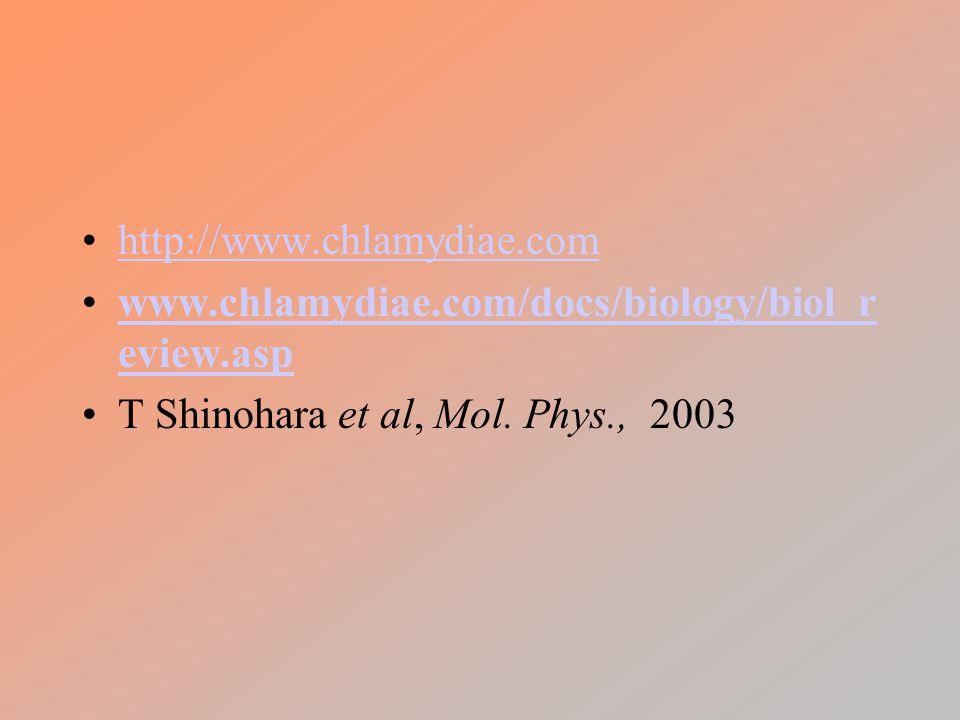 http://www.chlamydiae.com www.chlamydiae.com/docs/biology/biol_r eview.aspwww.chlamydiae.com/docs/biology/biol_r eview.asp T Shinohara et al, Mol.