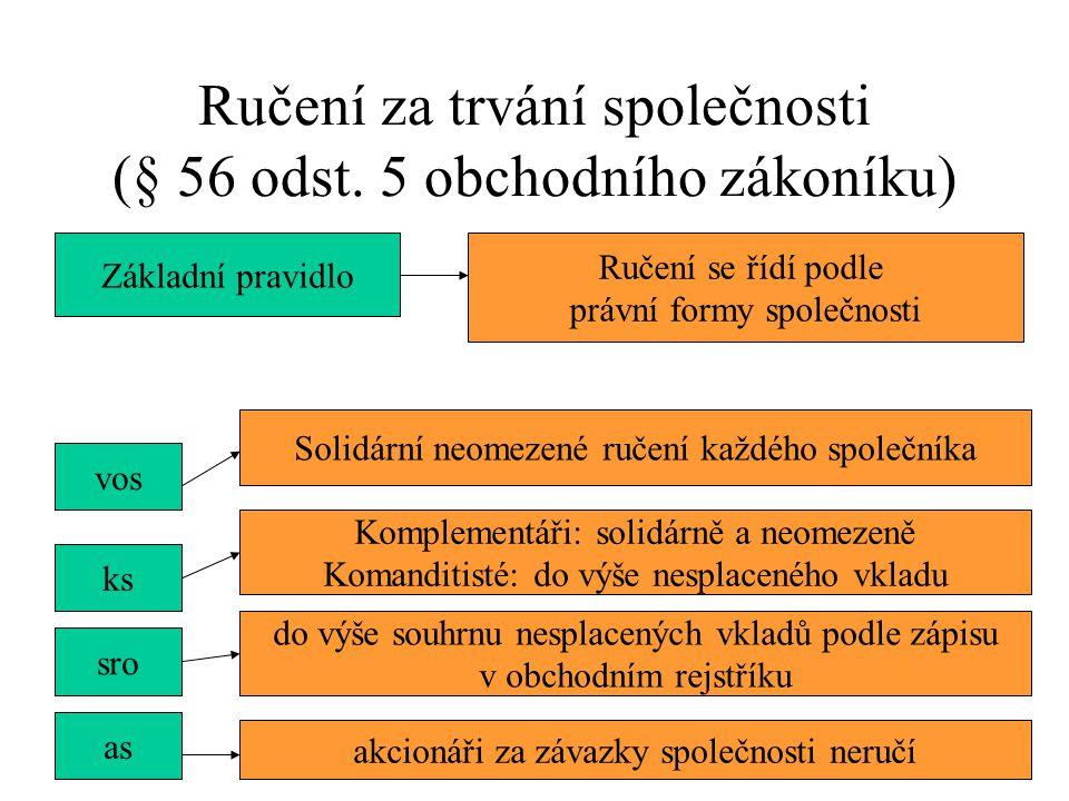 Ručení za trvání společnosti (§ 56 odst.