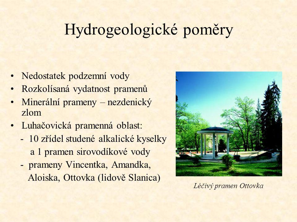 Hydrogeologické poměry Nedostatek podzemní vody Rozkolísaná vydatnost pramenů Minerální prameny – nezdenický zlom Luhačovická pramenná oblast: - 10 zř