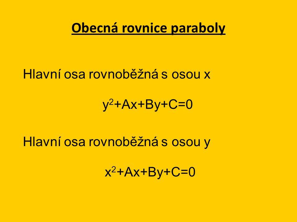 Obecná rovnice paraboly y 2 +Ax+By+C=0 Hlavní osa rovnoběžná s osou x Hlavní osa rovnoběžná s osou y x 2 +Ax+By+C=0