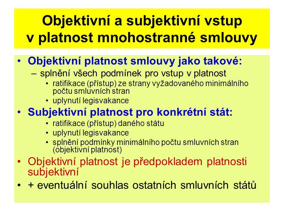 Objektivní a subjektivní vstup v platnost mnohostranné smlouvy Objektivní platnost smlouvy jako takové: –splnění všech podmínek pro vstup v platnost r