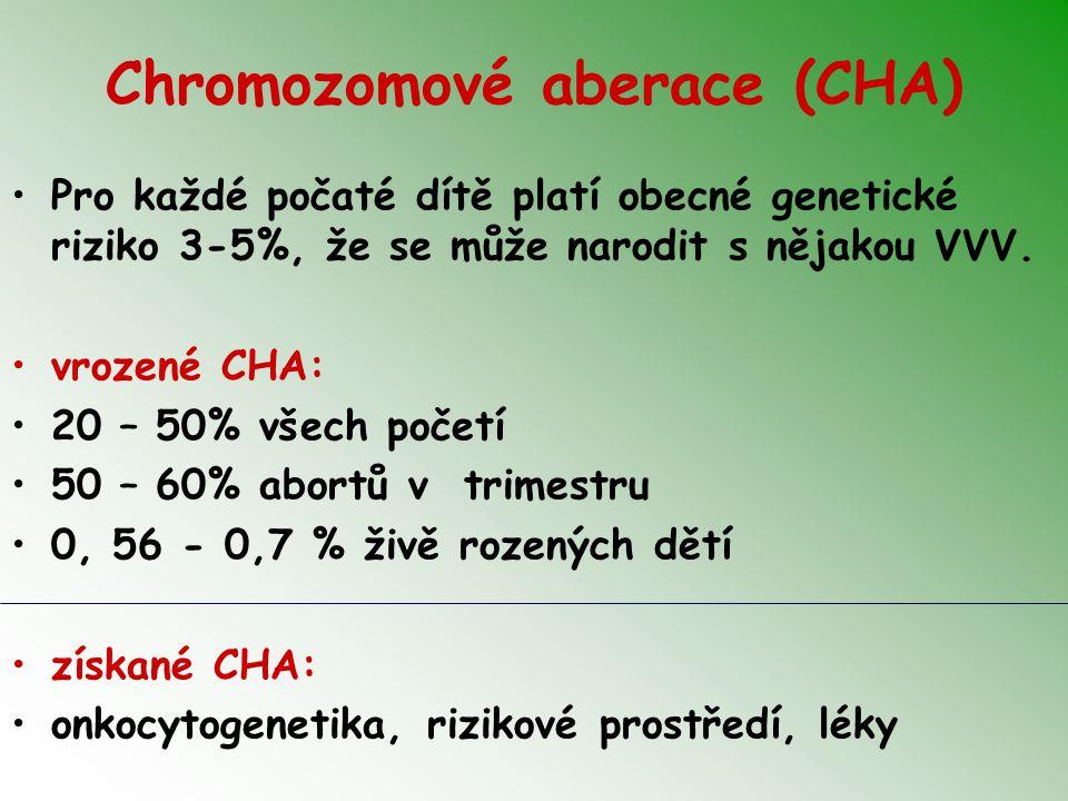 Chromozomové aberace (CHA) Pro každé počaté dítě platí obecné genetické riziko 3-5%, že se může narodit s nějakou VVV. vrozené CHA: 20 – 50% všech poč