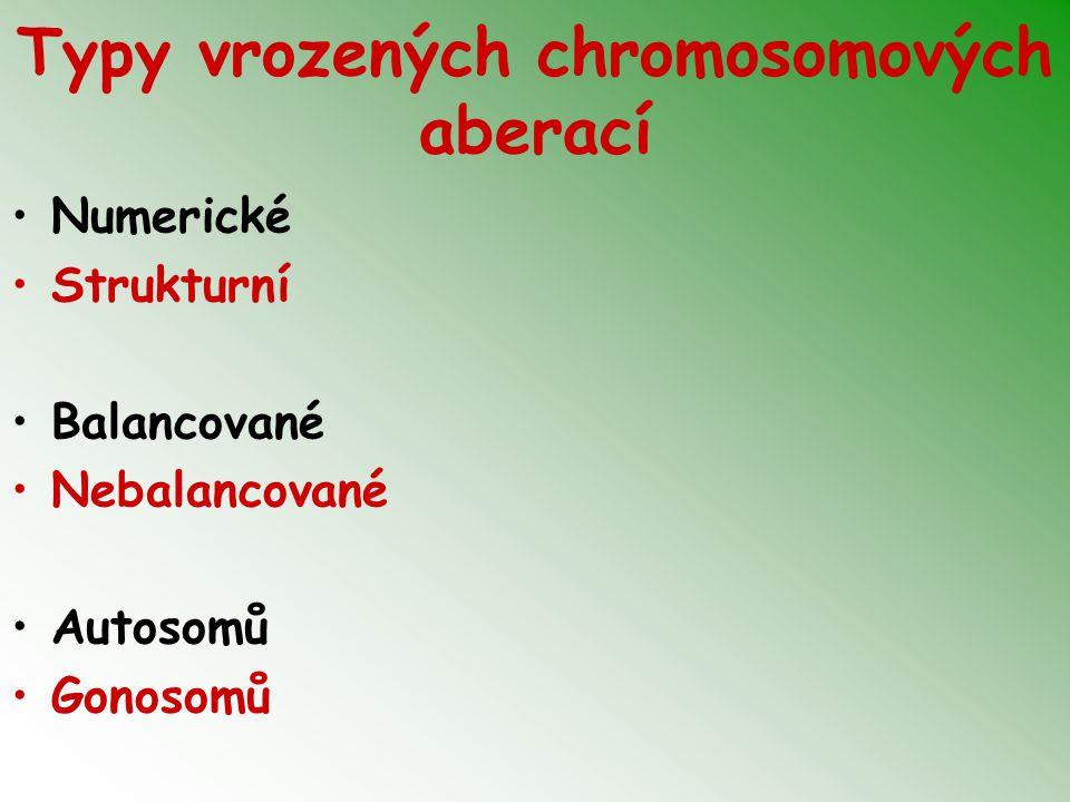 Typy vrozených chromosomových aberací Numerické Strukturní Balancované Nebalancované Autosomů Gonosomů