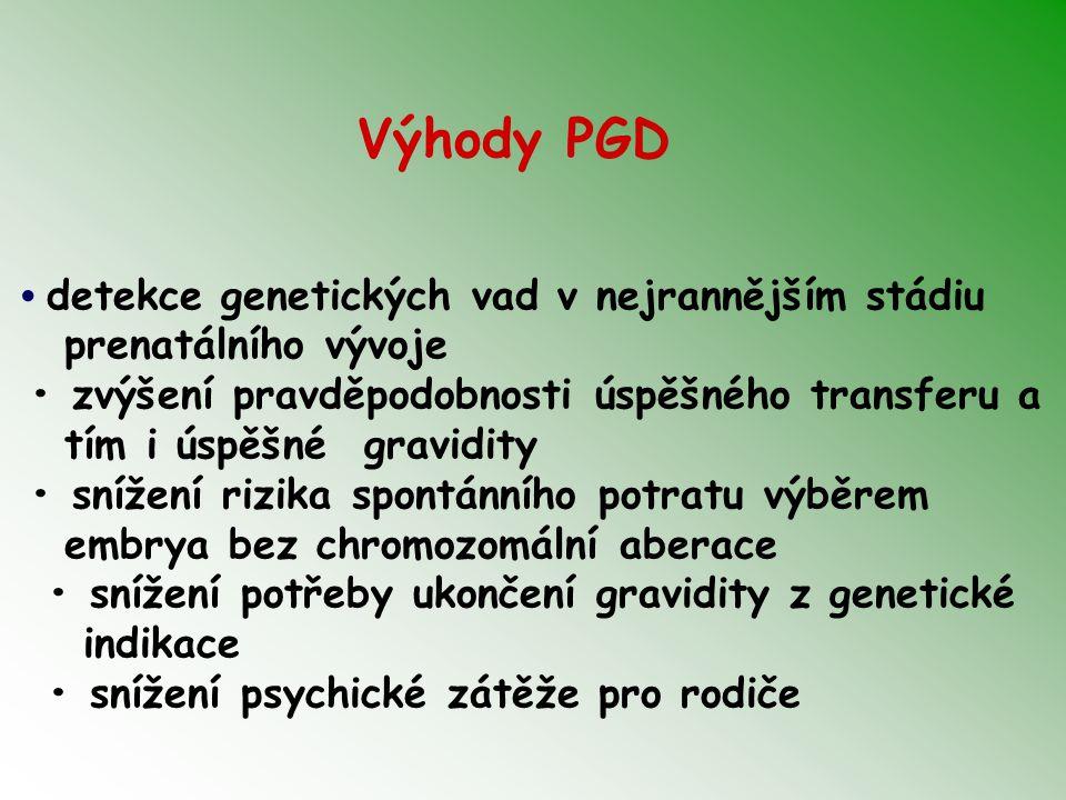Výhody PGD detekce genetických vad v nejrannějším stádiu prenatálního vývoje zvýšení pravděpodobnosti úspěšného transferu a tím i úspěšné gravidity sn