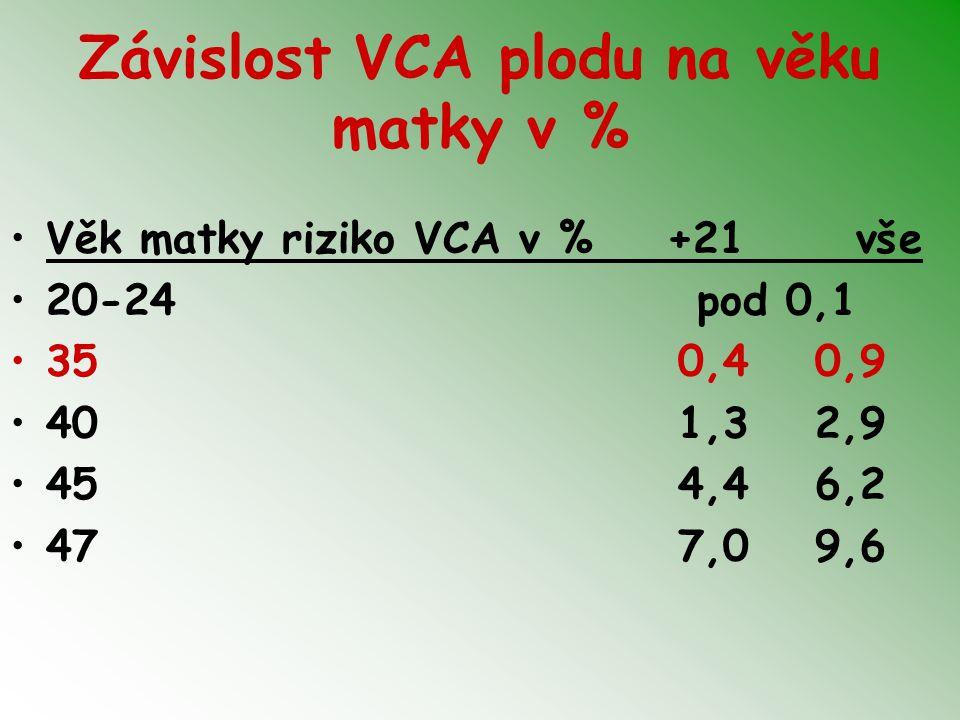 Možnosti cytogenetického vyšetření VCA Prenatální Postnatální