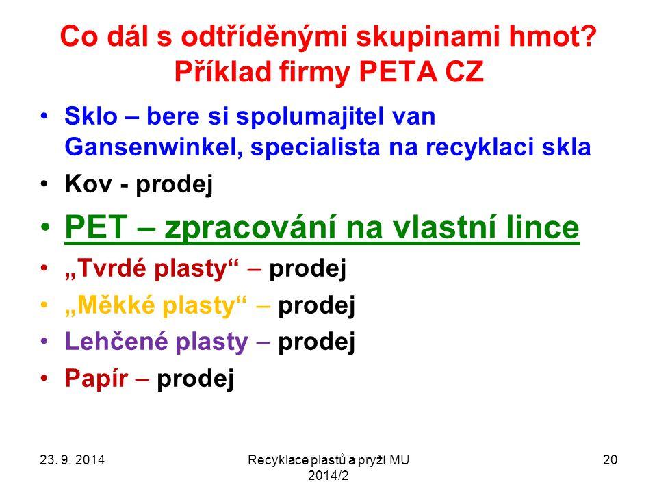 Co dál s odtříděnými skupinami hmot? Příklad firmy PETA CZ Recyklace plastů a pryží MU 2014/2 2023. 9. 2014 Sklo – bere si spolumajitel van Gansenwink