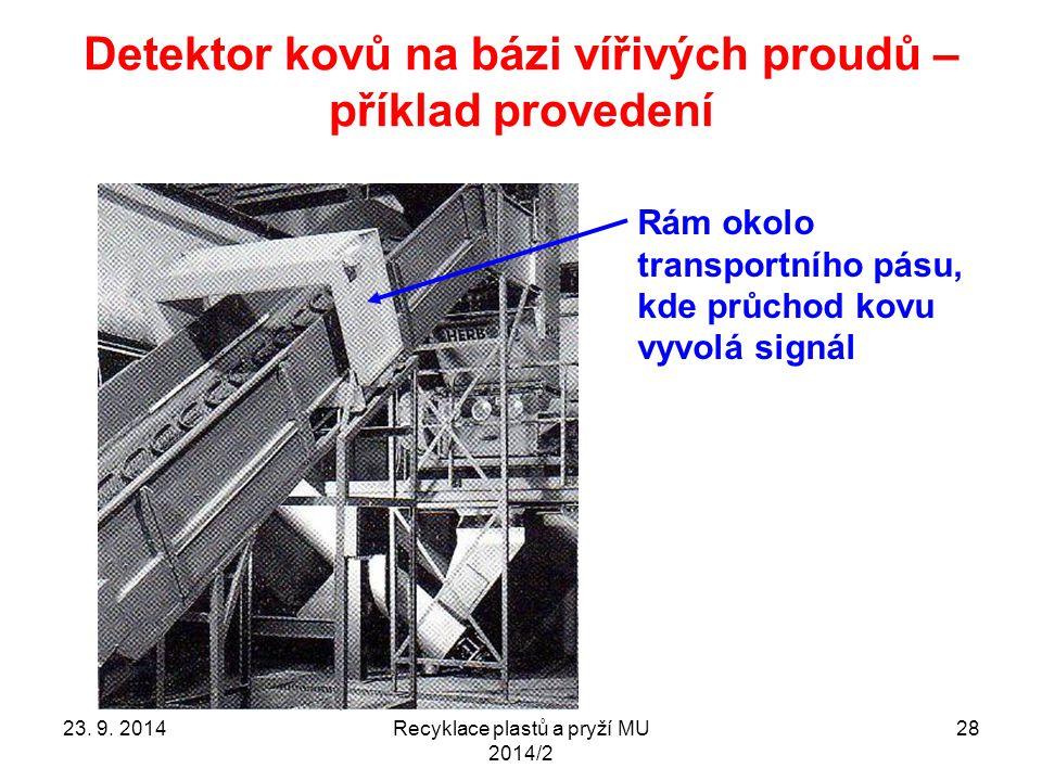 Detektor kovů na bázi vířivých proudů – příklad provedení Recyklace plastů a pryží MU 2014/2 28 Rám okolo transportního pásu, kde průchod kovu vyvolá