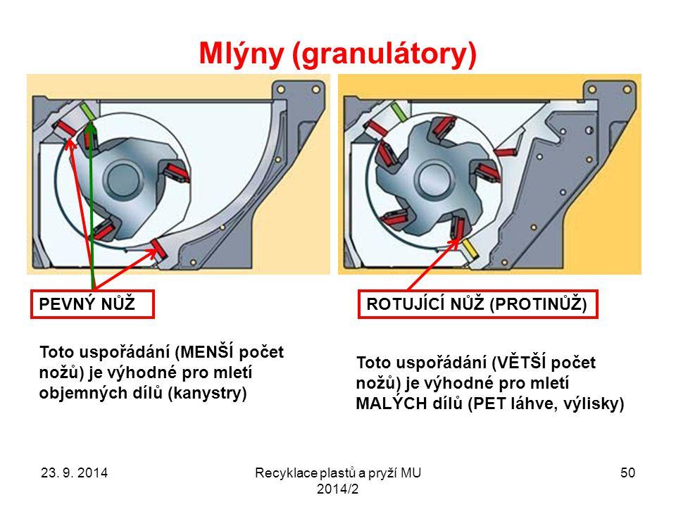 Mlýny (granulátory) Recyklace plastů a pryží MU 2014/2 50 PEVNÝ NŮŽROTUJÍCÍ NŮŽ (PROTINŮŽ) Toto uspořádání (MENŠÍ počet nožů) je výhodné pro mletí obj