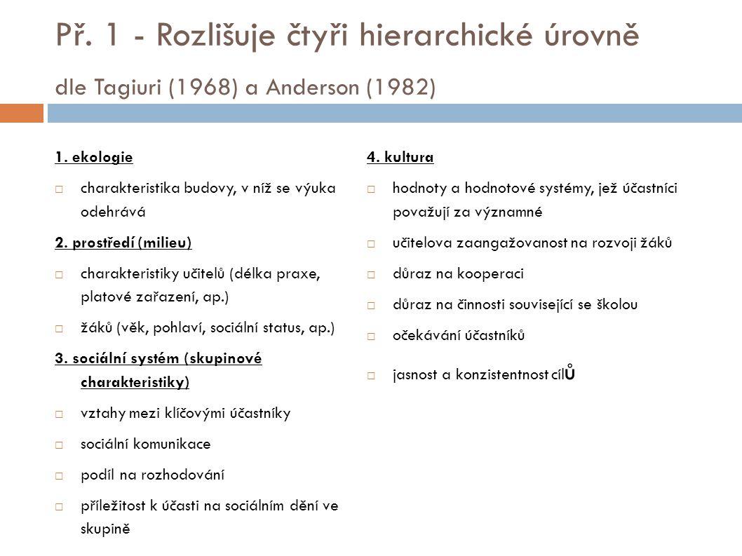 Př. 1 - Rozlišuje čtyři hierarchické úrovně dle Tagiuri (1968) a Anderson (1982) 1. ekologie  charakteristika budovy, v níž se výuka odehrává 2. pros