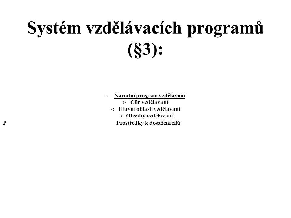 Systém vzdělávacích programů (§3): - Národní program vzdělávání o Cíle vzdělávání o Hlavní oblasti vzdělávání o Obsahy vzdělávání P Prostředky k dosaž