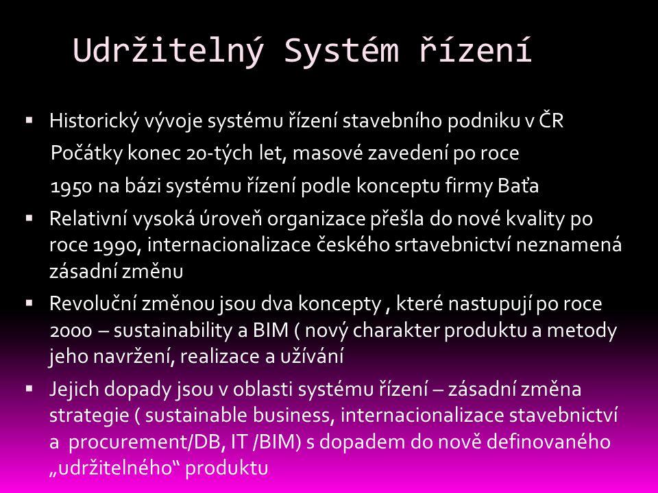 Udržitelný Systém řízení  Historický vývoje systému řízení stavebního podniku v ČR Počátky konec 20-tých let, masové zavedení po roce 1950 na bázi sy