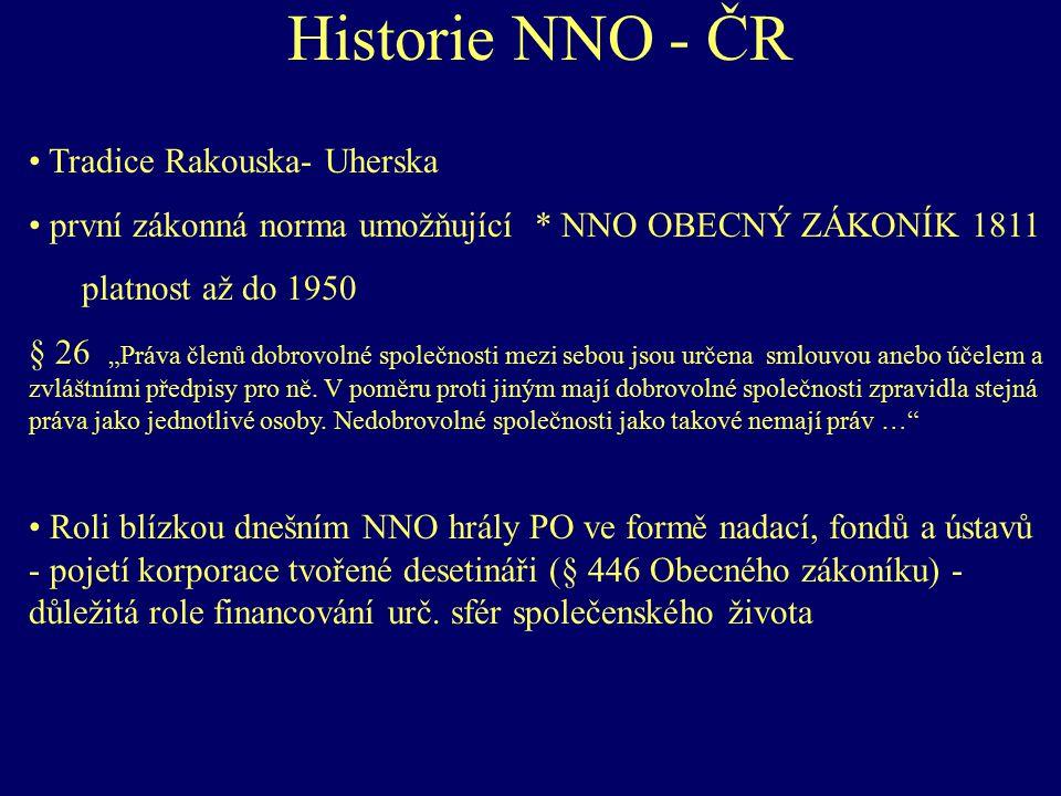 """Historie NNO - ČR Tradice Rakouska- Uherska první zákonná norma umožňující * NNO OBECNÝ ZÁKONÍK 1811 platnost až do 1950 § 26 """"Práva členů dobrovolné společnosti mezi sebou jsou určena smlouvou anebo účelem a zvláštními předpisy pro ně."""