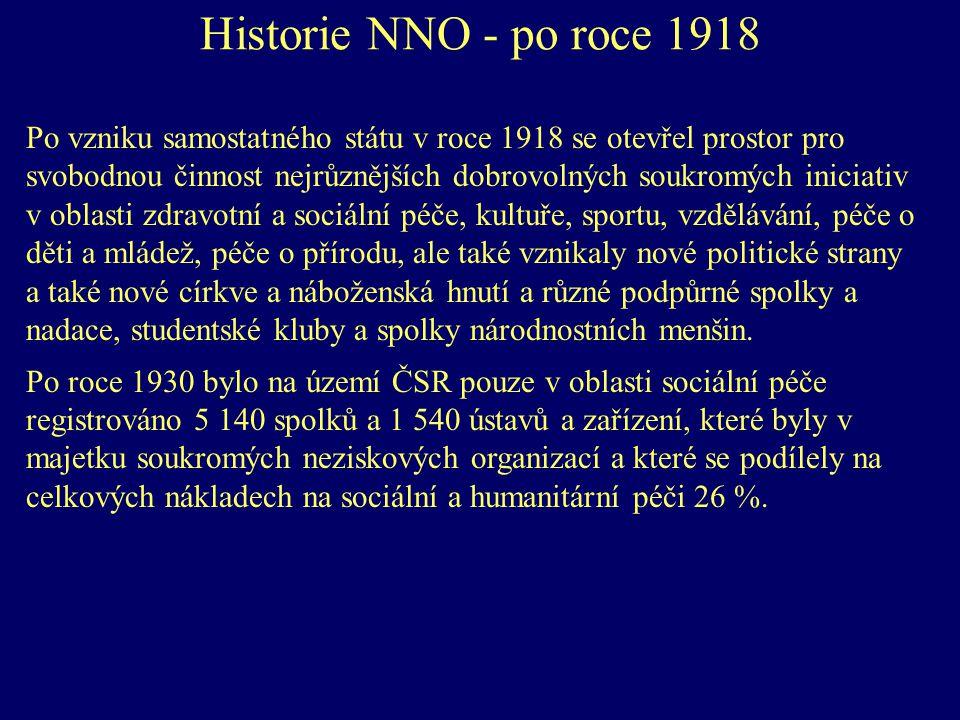 Historie NNO - po roce 1918 Po vzniku samostatného státu v roce 1918 se otevřel prostor pro svobodnou činnost nejrůznějších dobrovolných soukromých iniciativ v oblasti zdravotní a sociální péče, kultuře, sportu, vzdělávání, péče o děti a mládež, péče o přírodu, ale také vznikaly nové politické strany a také nové církve a náboženská hnutí a různé podpůrné spolky a nadace, studentské kluby a spolky národnostních menšin.