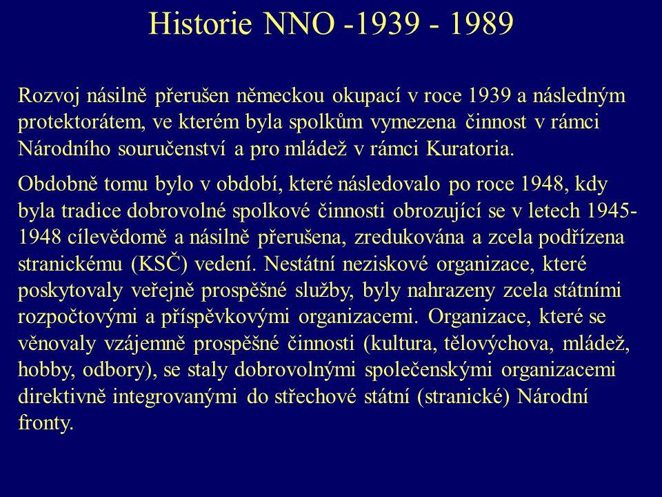 Historie NNO -1939 - 1989 Rozvoj násilně přerušen německou okupací v roce 1939 a následným protektorátem, ve kterém byla spolkům vymezena činnost v rámci Národního souručenství a pro mládež v rámci Kuratoria.