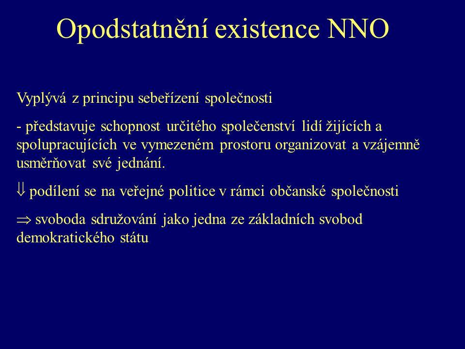 Opodstatnění existence NNO Vyplývá z principu sebeřízení společnosti - představuje schopnost určitého společenství lidí žijících a spolupracujících ve vymezeném prostoru organizovat a vzájemně usměrňovat své jednání.